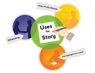 Uses for story