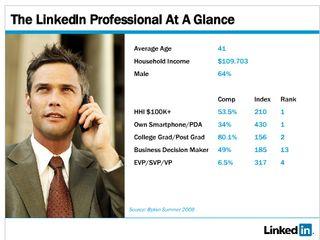 LinkedIn Professional